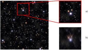 Figure 1.11 Effect of Coma on Off-Axis Stars